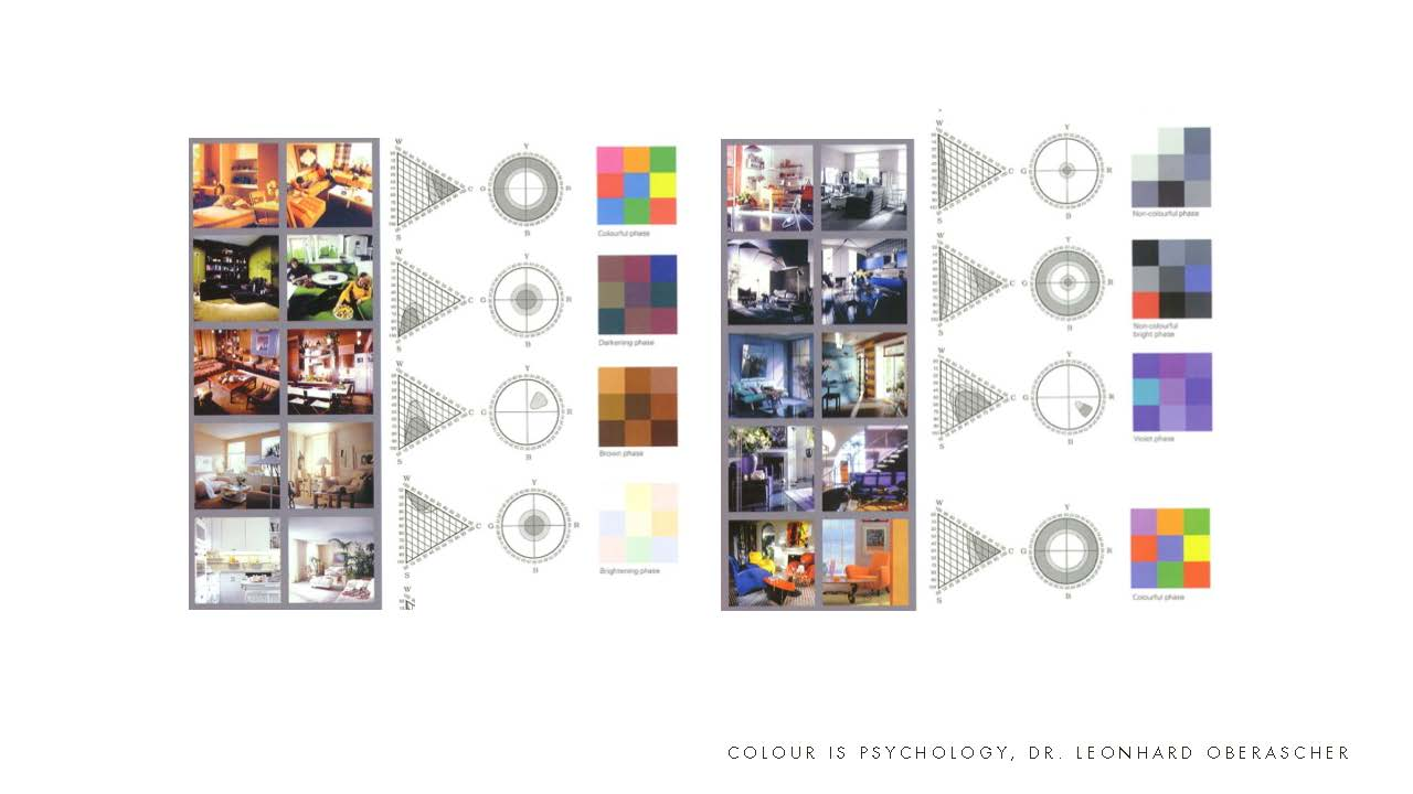 Colour Trends 2019+ White Paper CMG_Sida_3_NCS